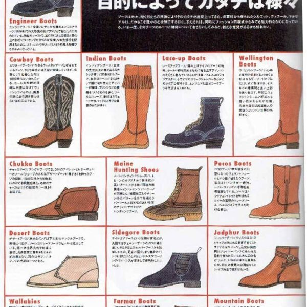 A taxonomy of boots from Japan's Free & Easy