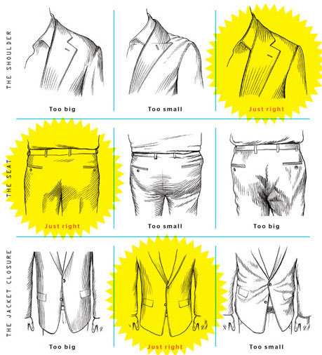 How to Fit a Suit Jacket - How to Fit Mens Pants - Esquire