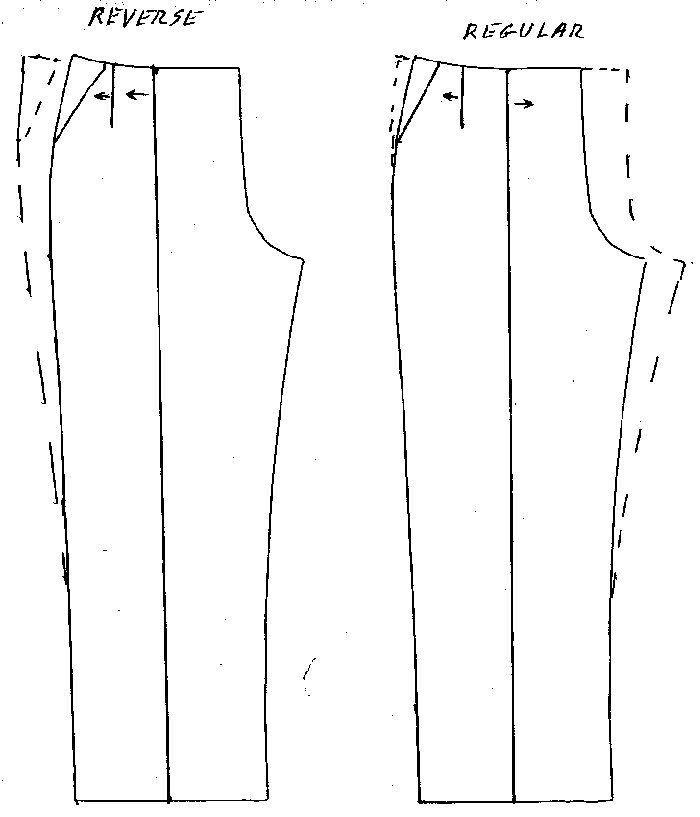 Q and Answer: Can Pleats Be Removed From Pants?
