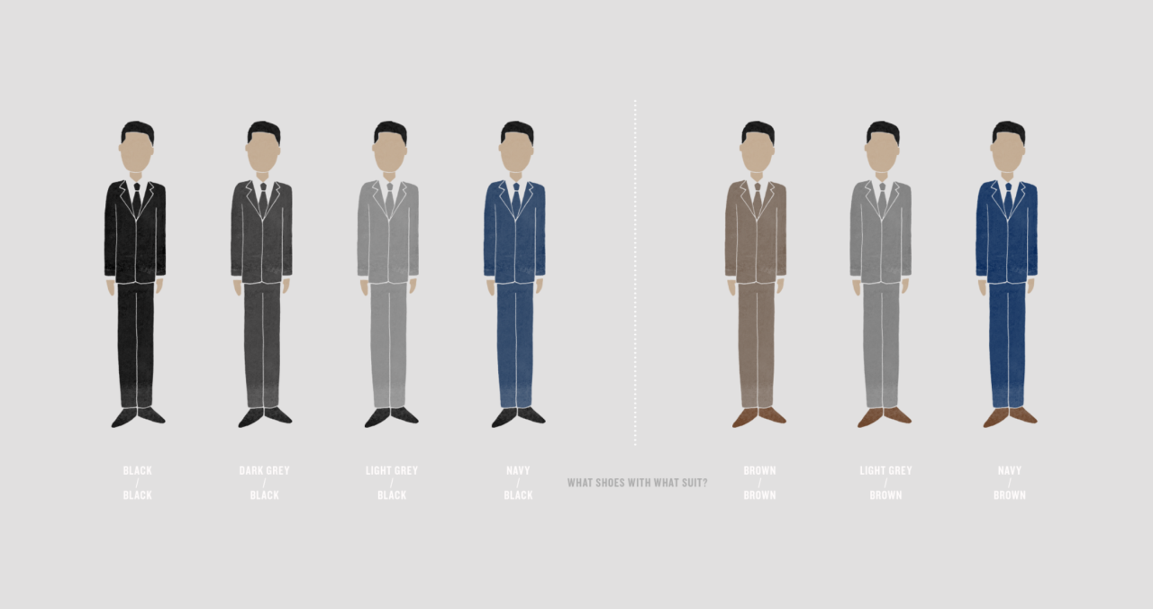 Beautiful visual guide to my crazy verbal guide to what color shoes go with what color suit