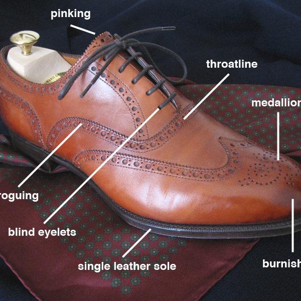 Shoe Terminology
