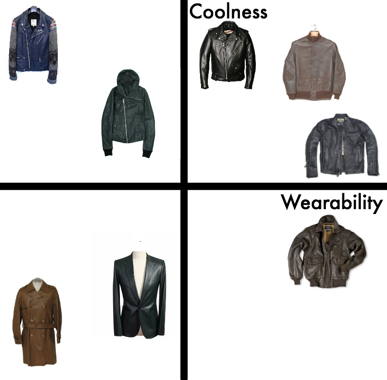 Does Your Leather Jacket Wear You?
