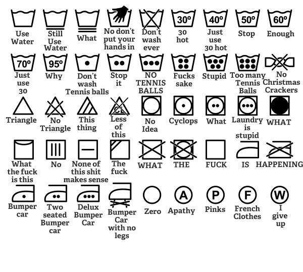 A Simple Guide To Fabric Care Symbols Put This On