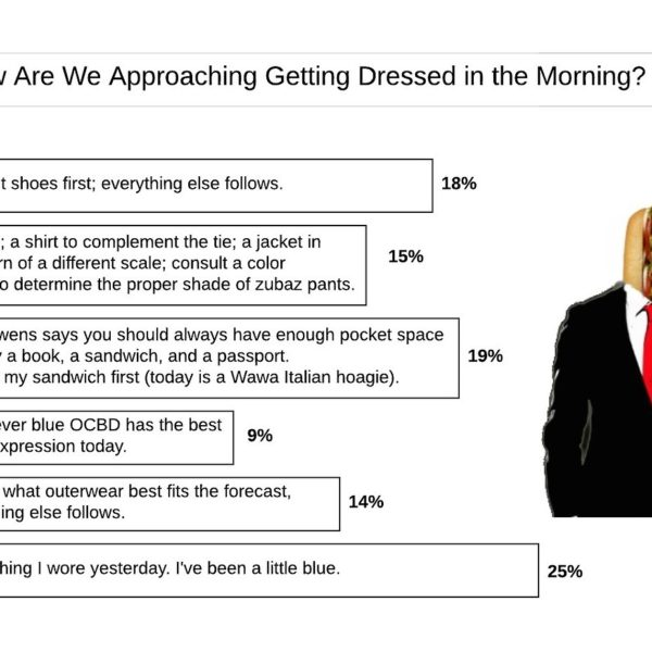 How Are We Approaching Getting Dressed in the Morning?